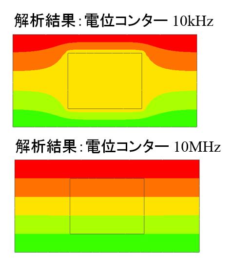 計算結果コンター図