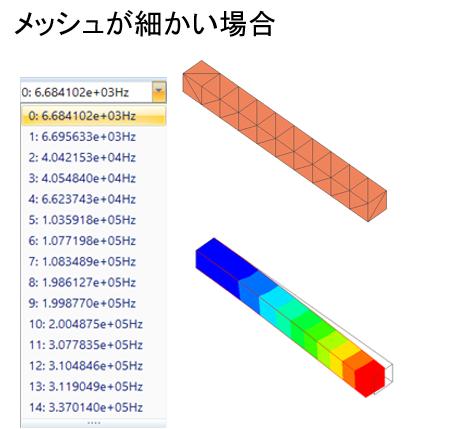 dense_mesh