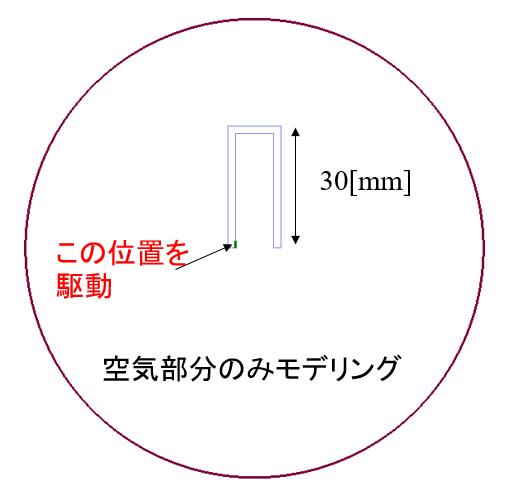 共鳴する管の解析 – ムラタソフトウェアブログ