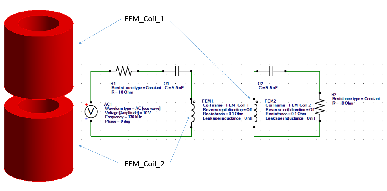 Model and circuit