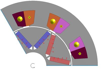 Fig 3. Improved ACG Model