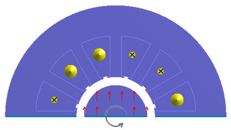 Fig 2. Original TCG Model