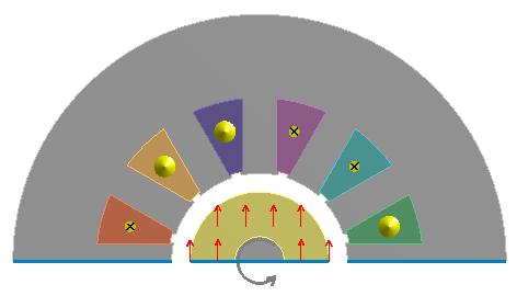 Fig 3. Improved TCG Model