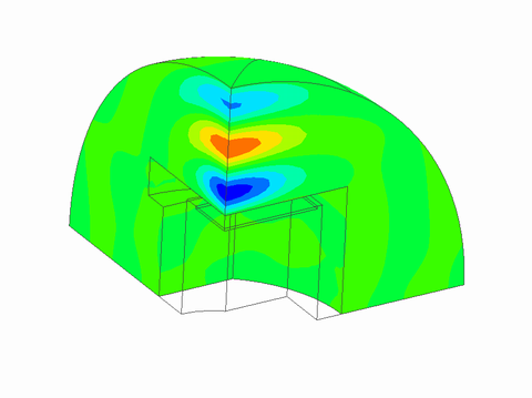 Acoustic analysis results of sound pressure distribution