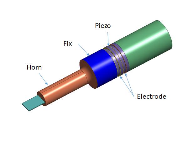 図1 モデル