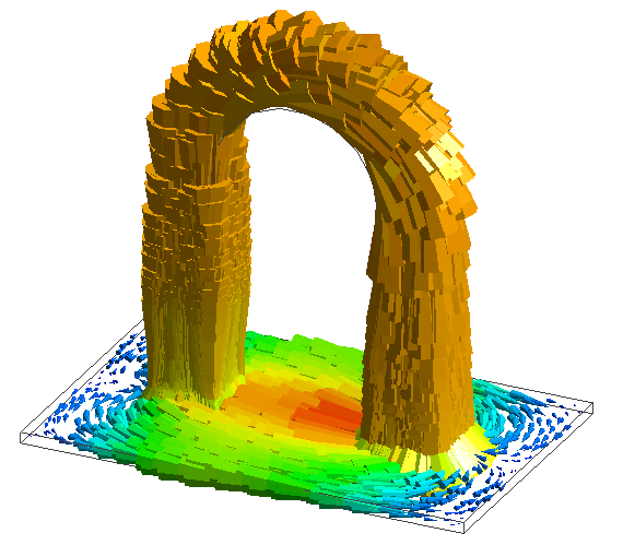 U字磁石と磁性体に発生する磁束