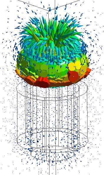 周囲の空気領域に発生する磁界分布