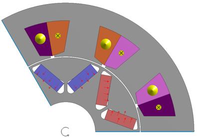 図2 オリジナルAGCモデル