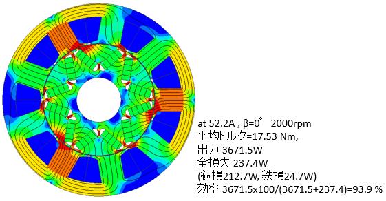 図4 オリジナルACGの磁束密度分布(2000rpm)