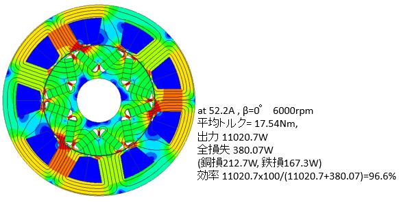 図6 オリジナルACGの磁束密度分布(6000rpm)