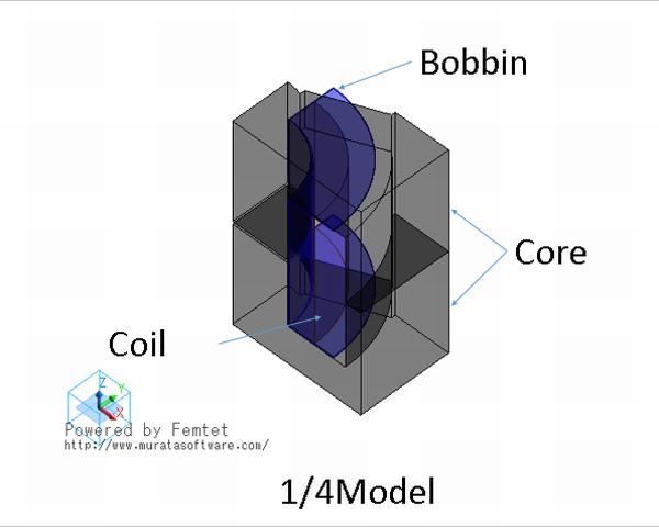 図1 モデル図