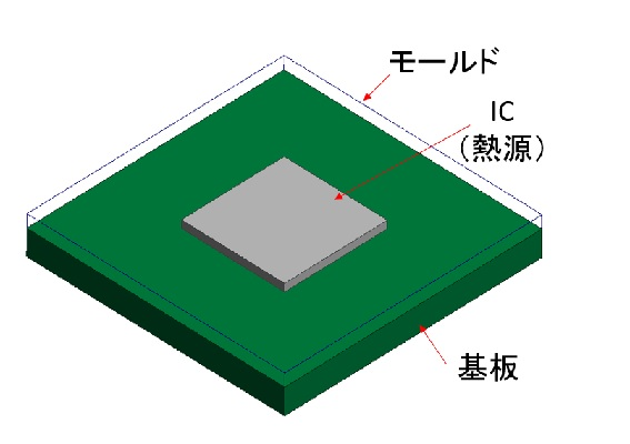 3次元熱モデル例