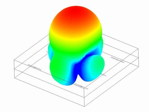 3D指向性
