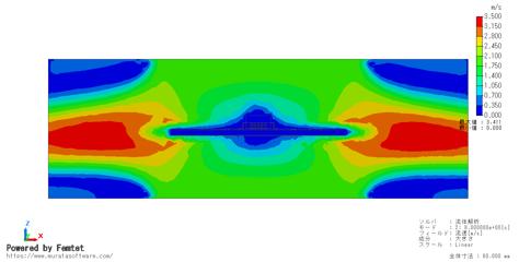 図3 流速コンター図