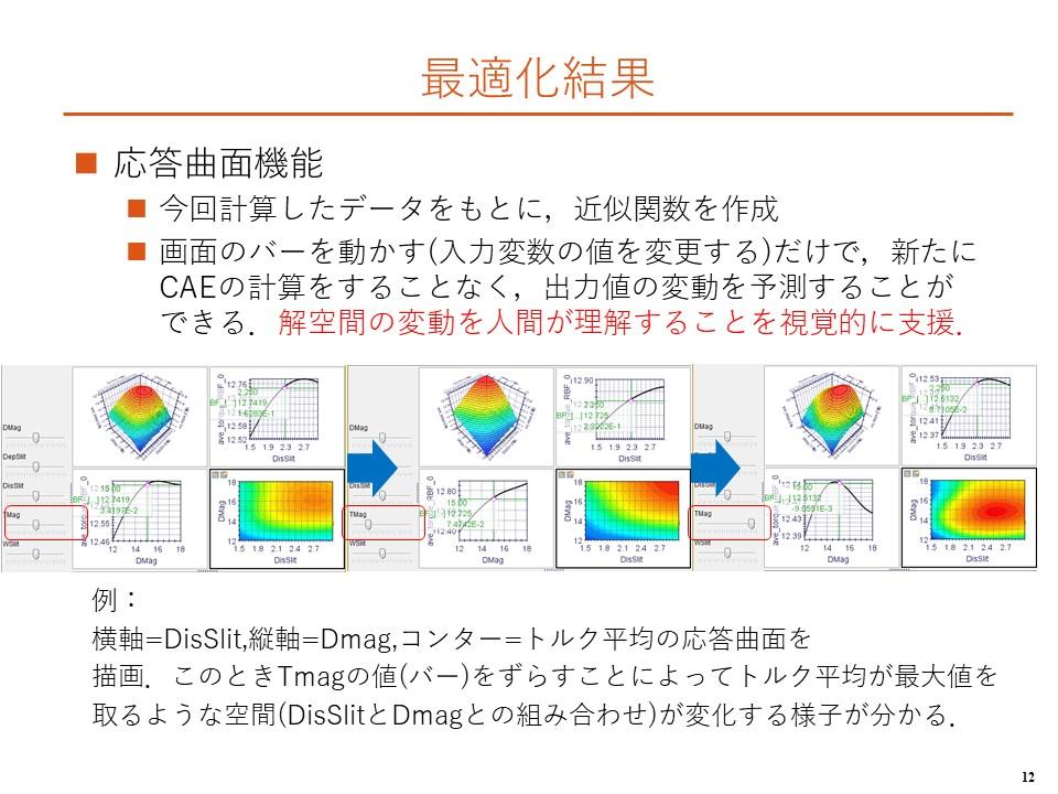 7. 最適化結果2
