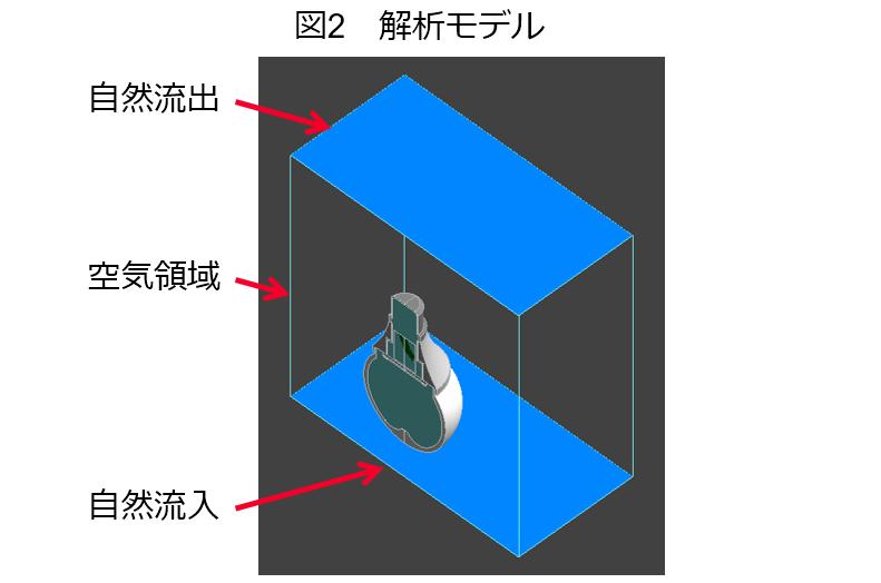 図2 解析モデル