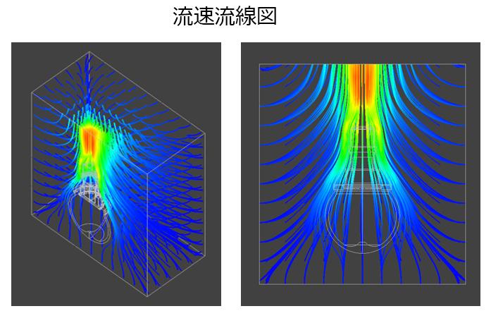 図3-1 LED電球周囲の流れ(流速流線図)