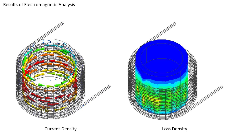 図2 電磁波解析結果