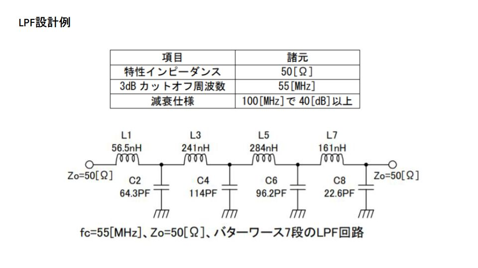 LPF仕様と等価回路例