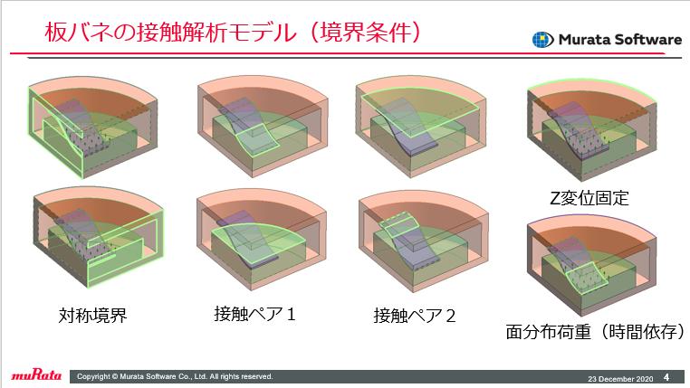 板バネの接触解析モデル(境界条件)